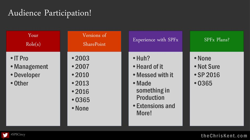 SharePoint Practice Lead - ppt download