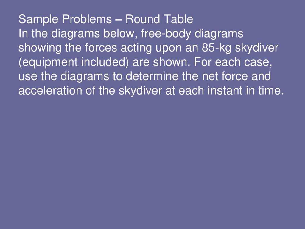 sample problems – round table in the diagrams below, free-body diagrams  showing the
