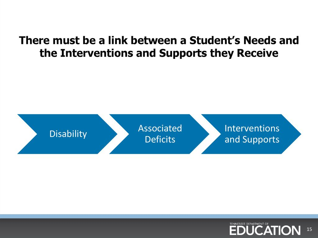 Special Education Framework - ppt download