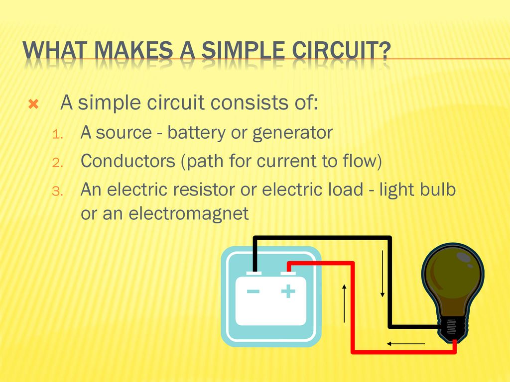 Exploring Electricity And Magnetism Presented By Srp Ppt Download Create A Circuit Consisting Of Three Resistors In Series What Makes Simple
