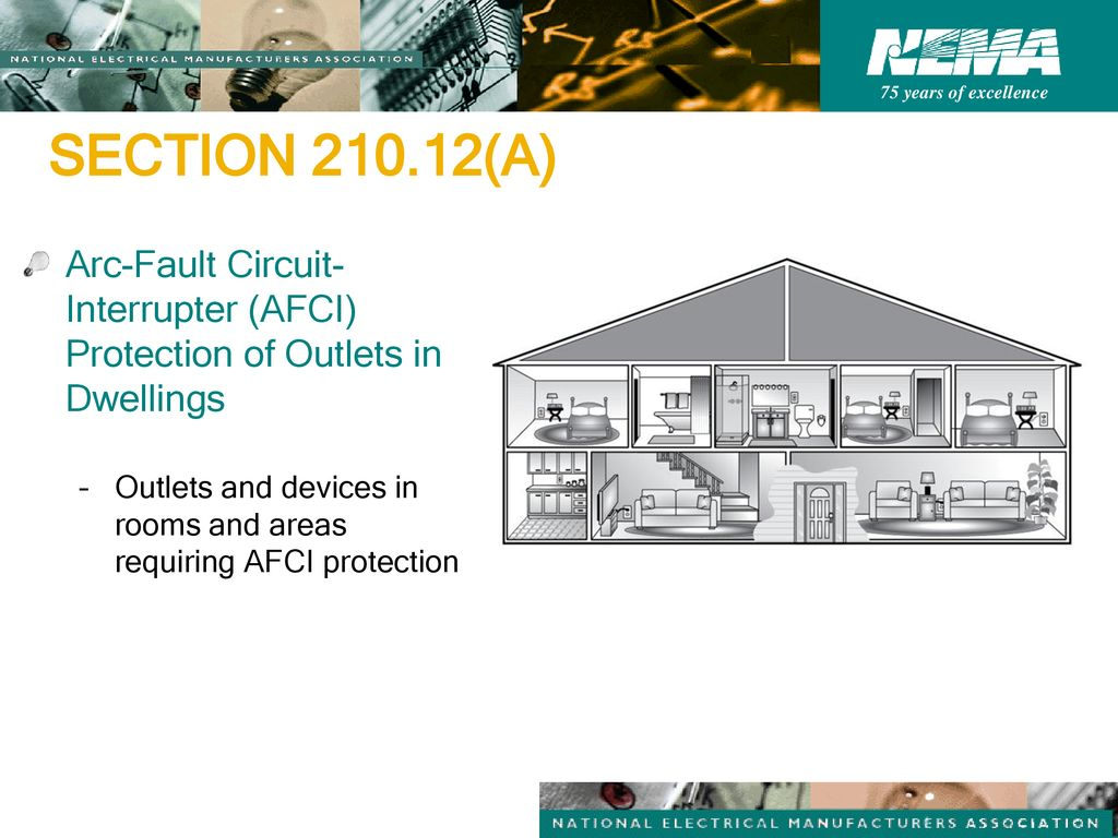 2014 Nec Code Changes Pertaining To Wiring Devices Ppt Download Arc Fault Receptacle Section A Circuit Interrupter Afci Protection Of Outlets