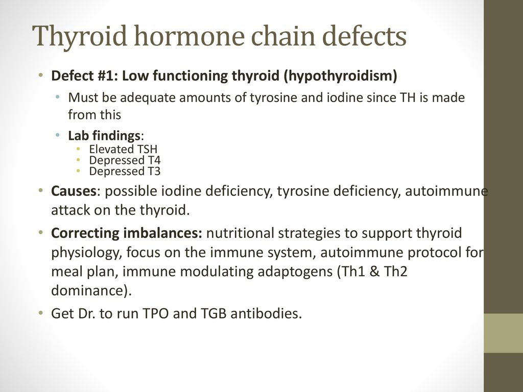Thyroid-Fat Loss Connection - ppt download