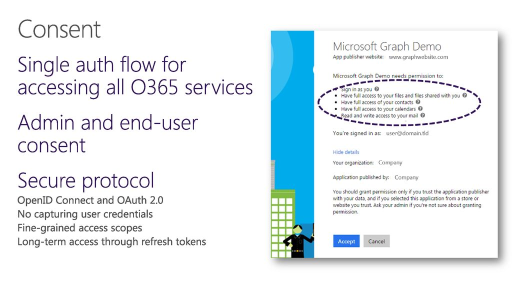 Azure DevCamp Identity and Office 365 APIs - ppt download