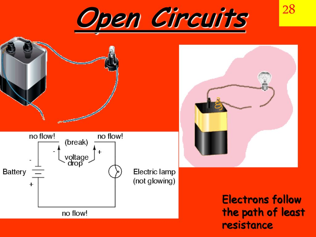 Electricity Ppt Download Open Circuit With Battery And Light Bulb On Wire 35 Circuits Electrons Follow The Path Of Least Resistance