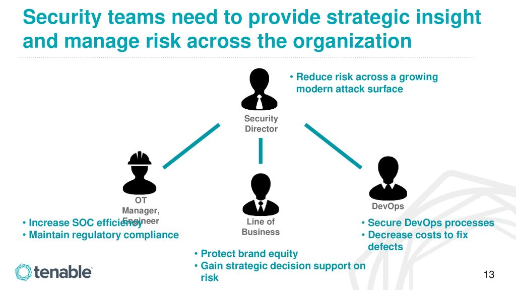 Reducing Cyber Exposure for the Modern Attack Surface - ppt