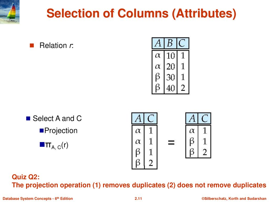 Chapter 2: Intro to Relational Model - ppt download