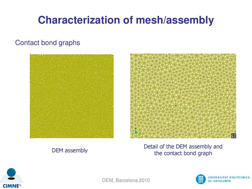 The Discrete Element Method Lecture 1: Fundamentals - ppt
