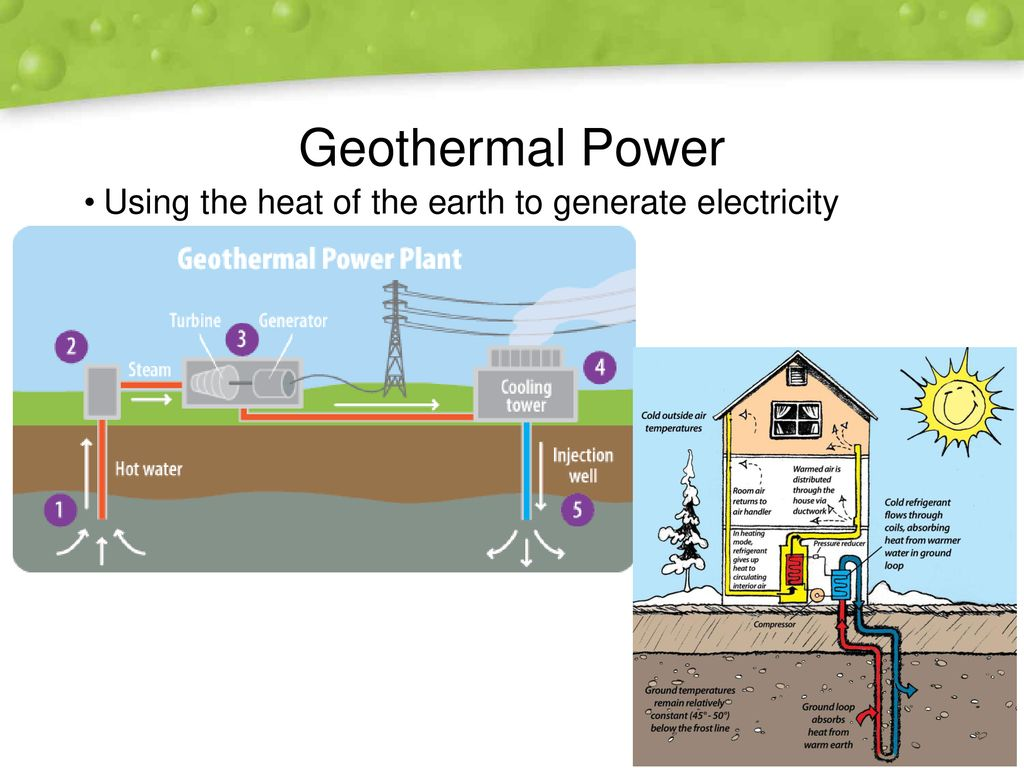 Global Climate Change 16 Chapter Ppt Download Geothermal Power Plant Block Diagram 63 Using The Heat Of Earth To Generate Electricity