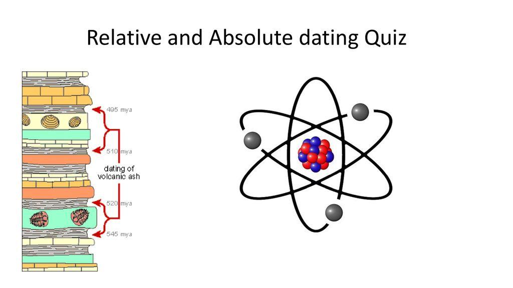 Relativa pratica dating quiz