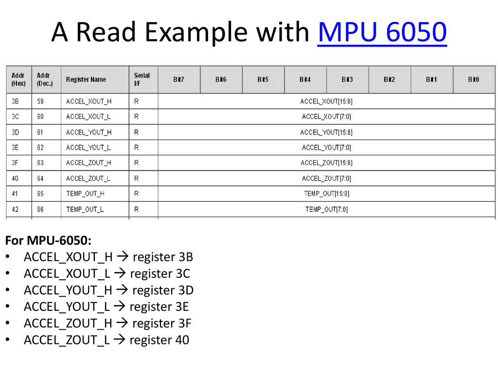 Gyroscopes & Accelerometers Sensor fusion Using MPU ppt download