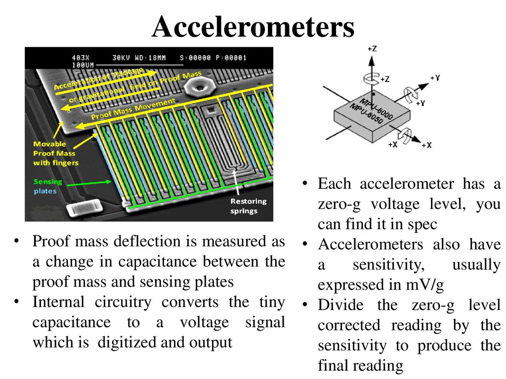Gyroscopes & Accelerometers Sensor fusion Using MPU ppt download