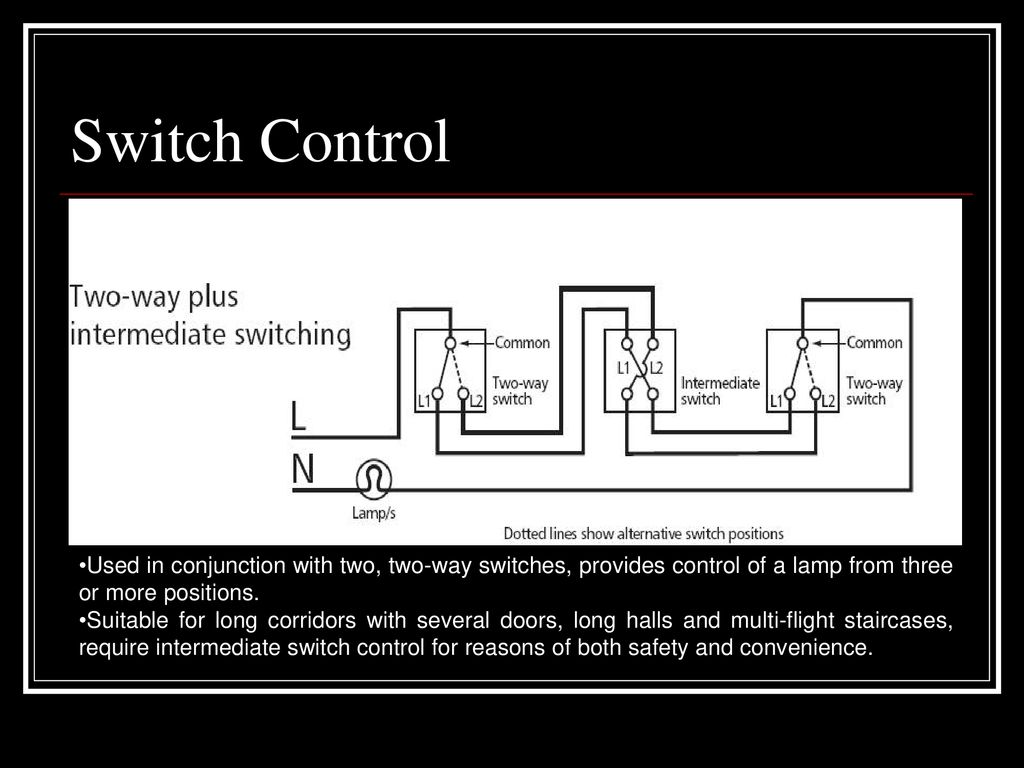 53 Building Electrical Supply Ppt Download Twoway Landing Switch Wiring Diagram 19