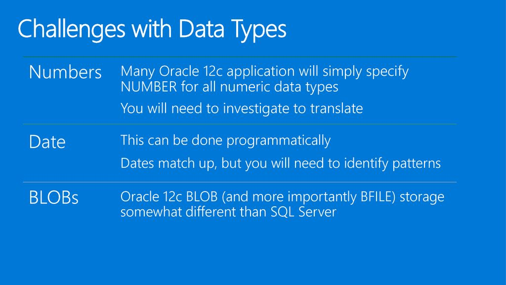 Migrating from Oracle to SQL Server ppt download