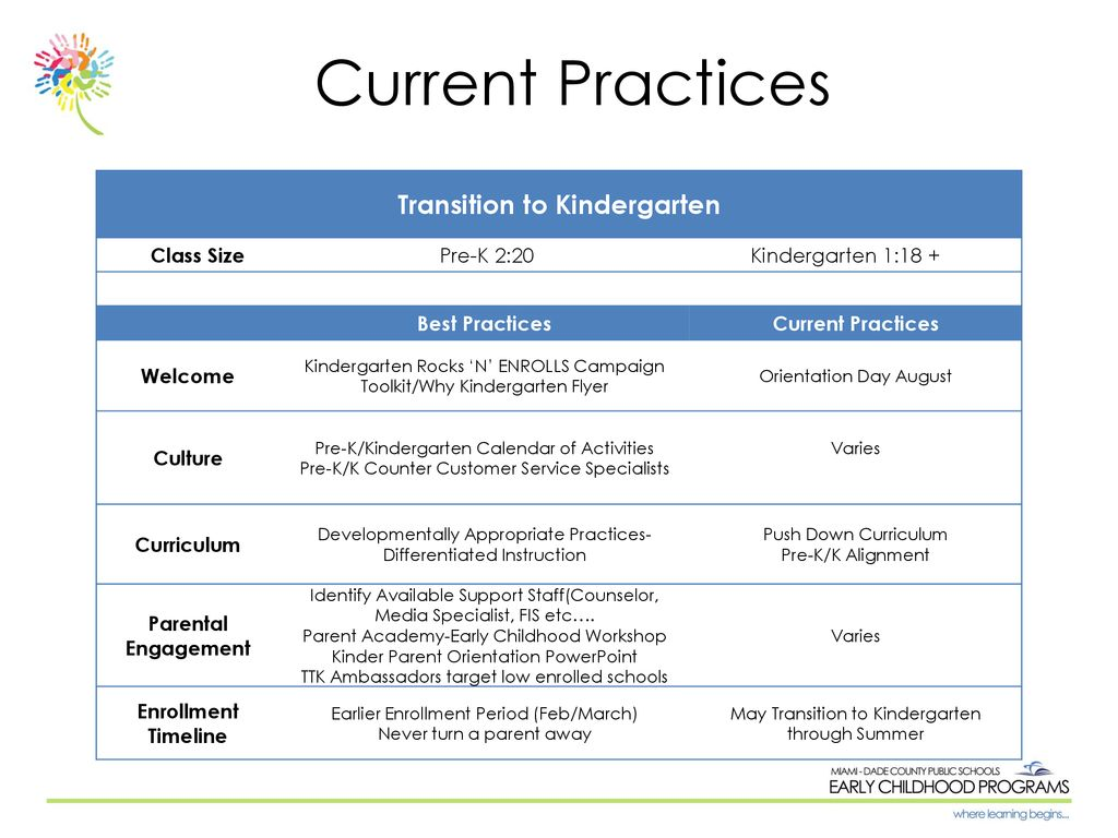 Transition to kindergarten - ppt download