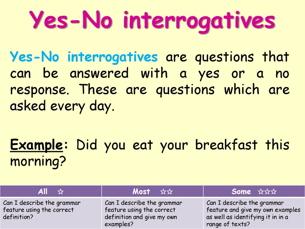 Question Marks And Interrogative Sentences Ppt Download