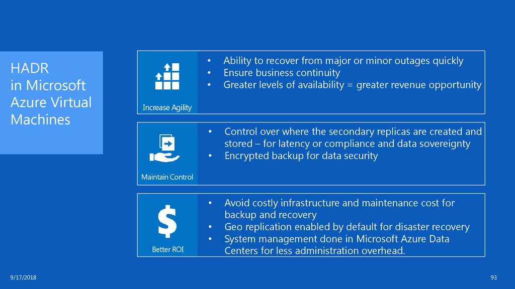 Fast Start for Microsoft Azure SQL Server on IaaS Workshop