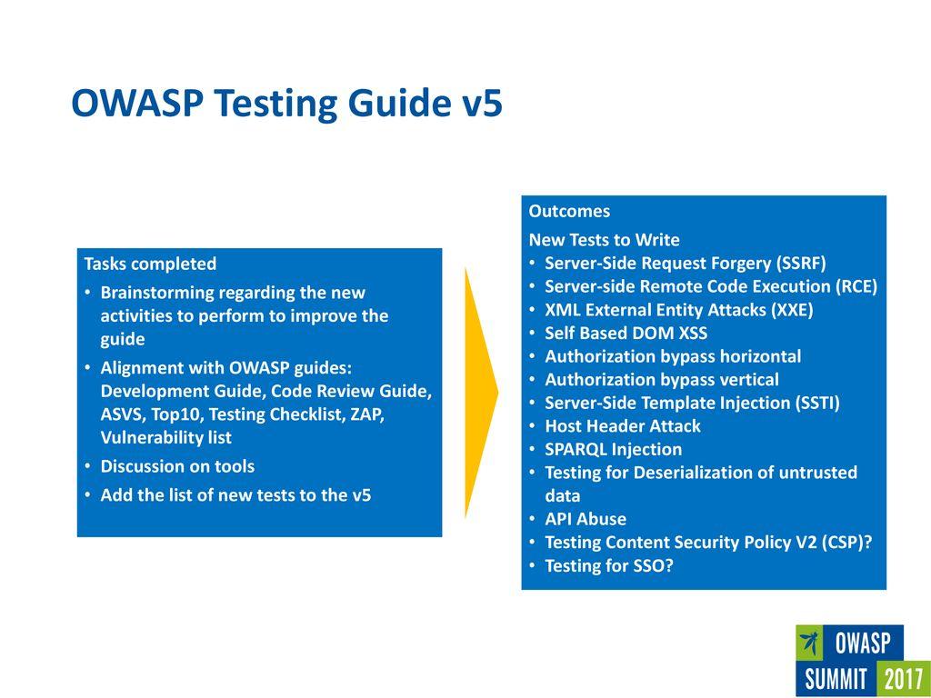OWASP Summit 2017 Debrief  - ppt download