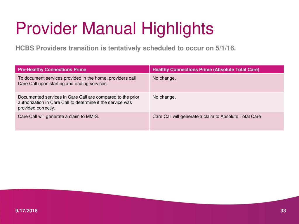 absolute total care provider portal