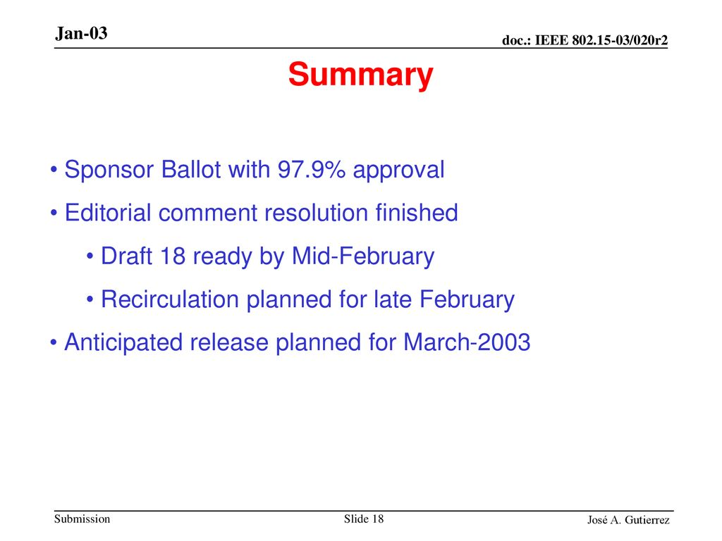 Summary Sponsor Ballot with 97.9% approval