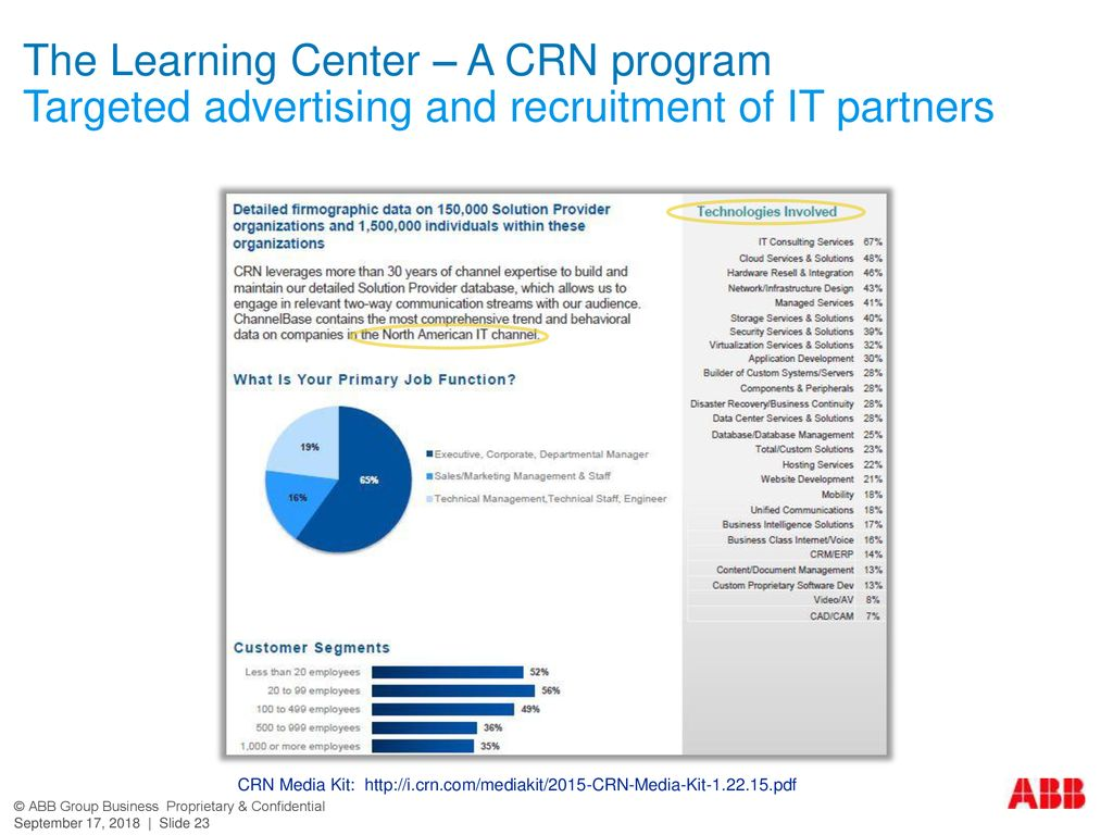 The Learning Center – A CRN program