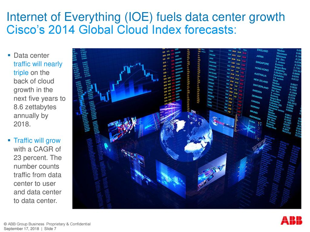 Internet of Everything (IOE) fuels data center growth