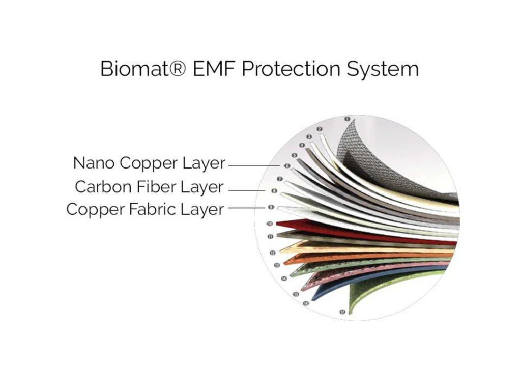Many professionals also use the Biomat® in their practice