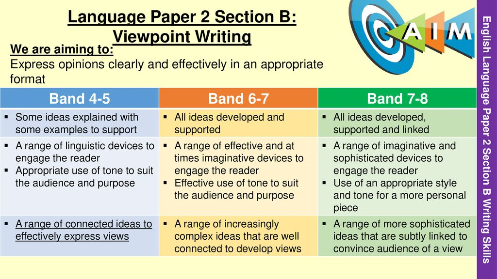 viewpoint writing examples