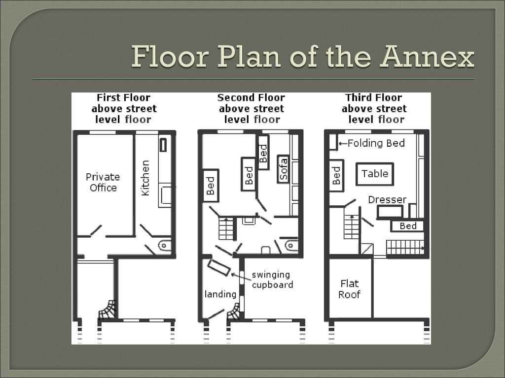 The Secret Annex The Hideout Of The Frank S Van Pels And Pfeffer During The Holocaust Ppt Download