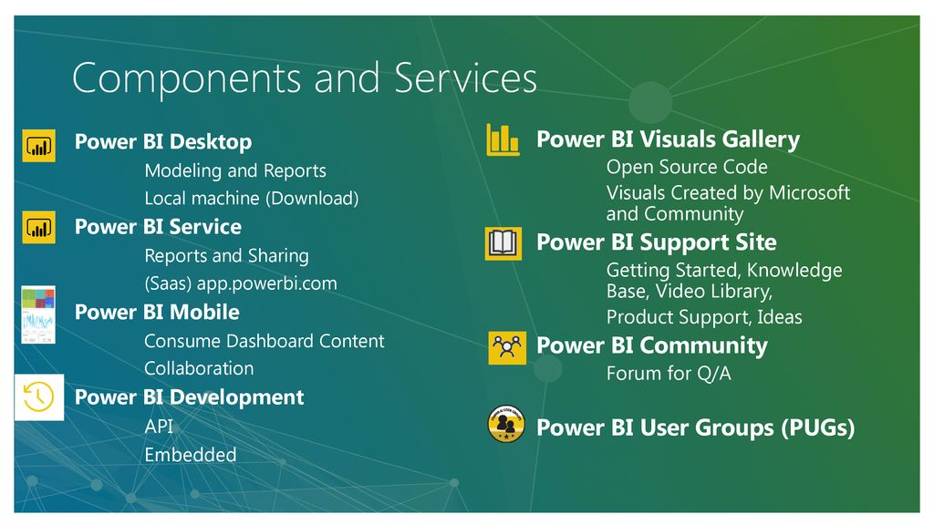Administering and Deploying Power BI Solutions - ppt download