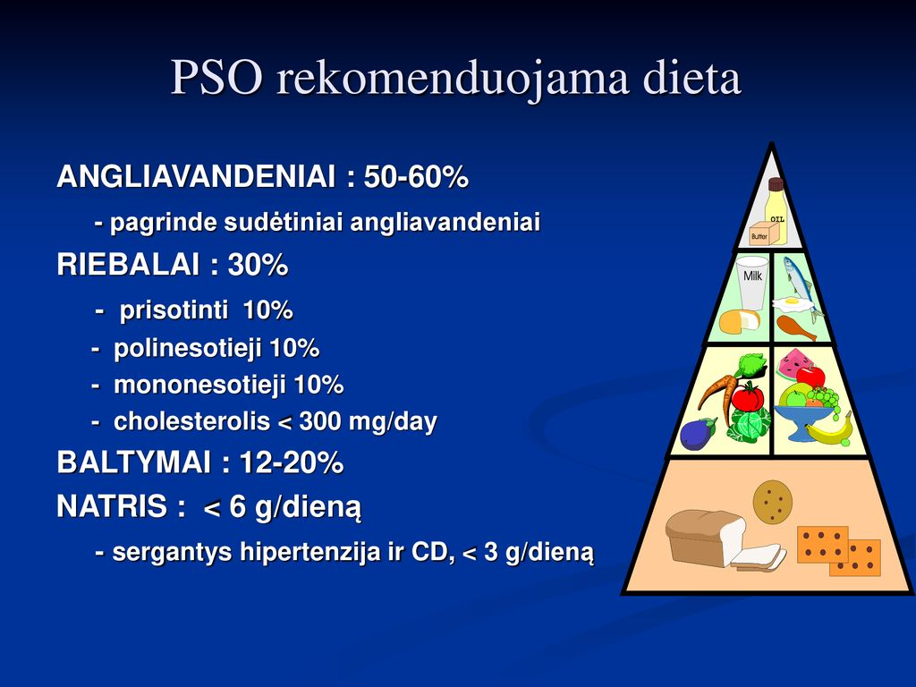 Dietos metodai sustabdyti hipertenziją