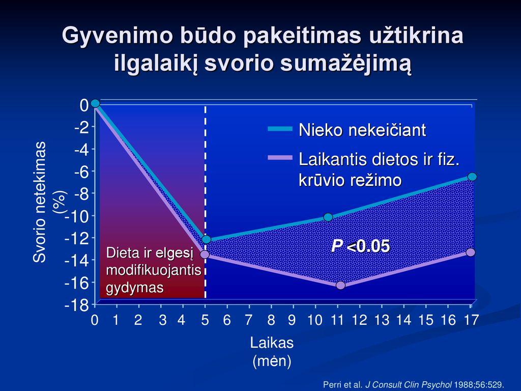 hipertenzijos edemos dieta)