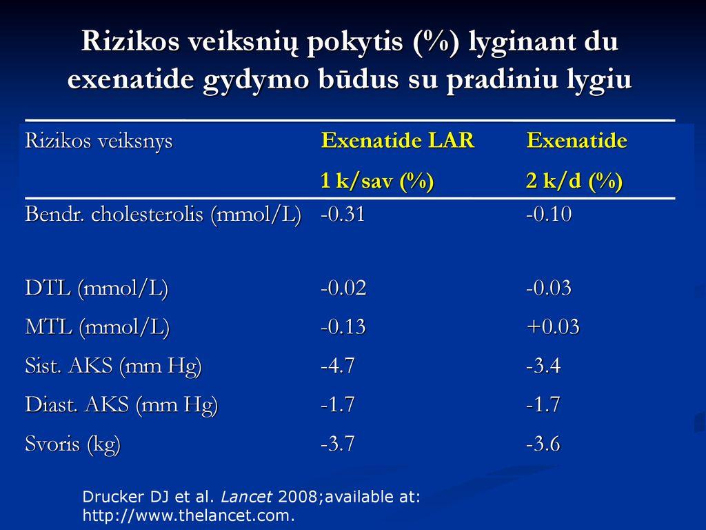 hipertenzija sąnarių skausmas vaistų nuo hipertenzijos žala
