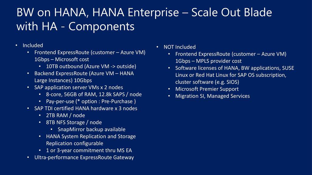 Deploying SAP on Azure Architecting SAP HANA on Azure - ppt