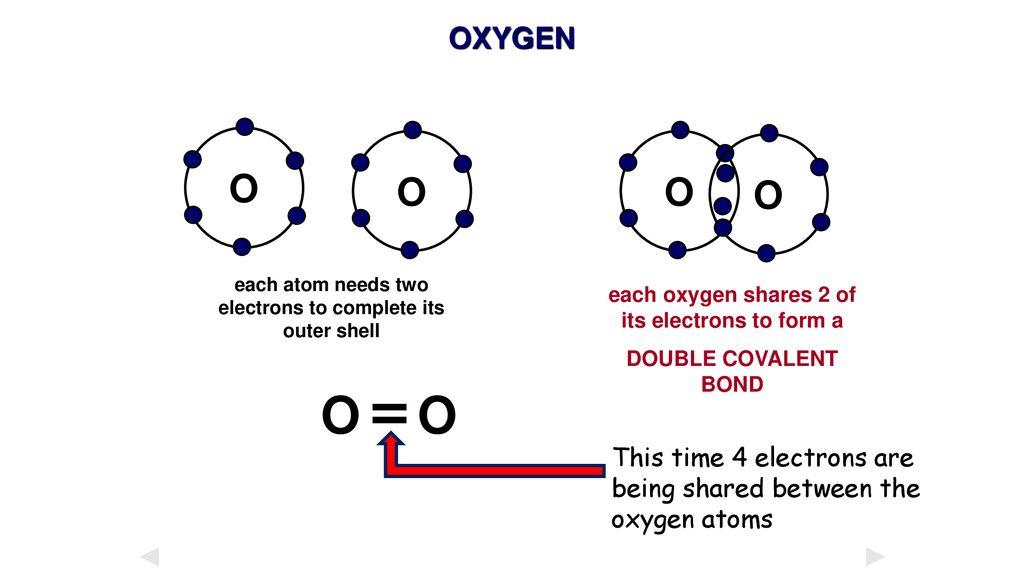 Slideplayer Com Slide 14014203 86 Images 34 Oxygen