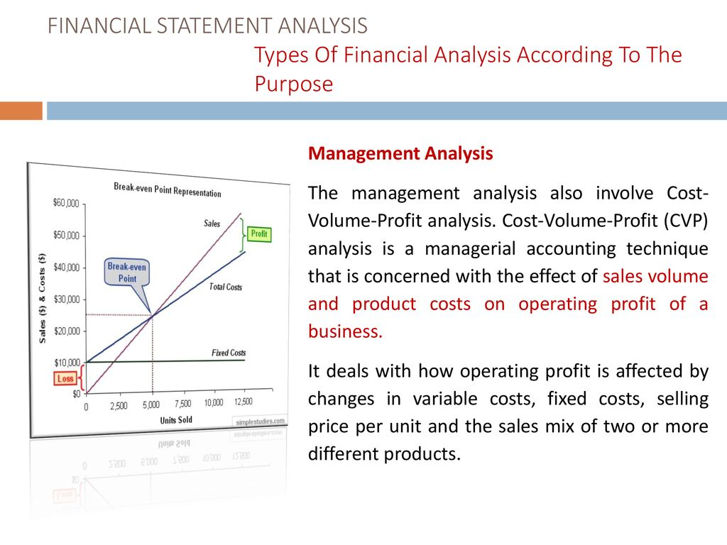 Financial analysis is what is the purpose of financial analysis 2