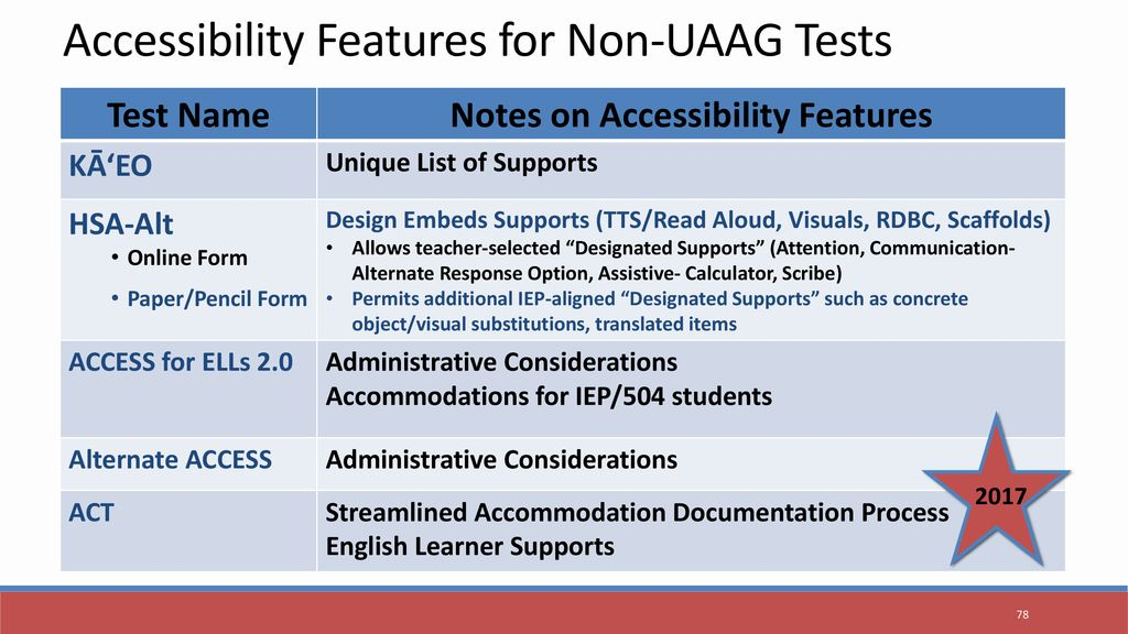 Accessibility & Accommodations - ppt download