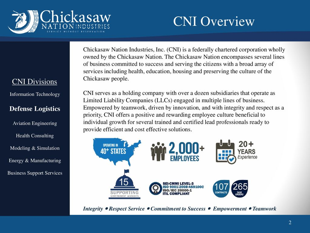 Chickasaw Nation Industries, Inc  Defense Logistics Division