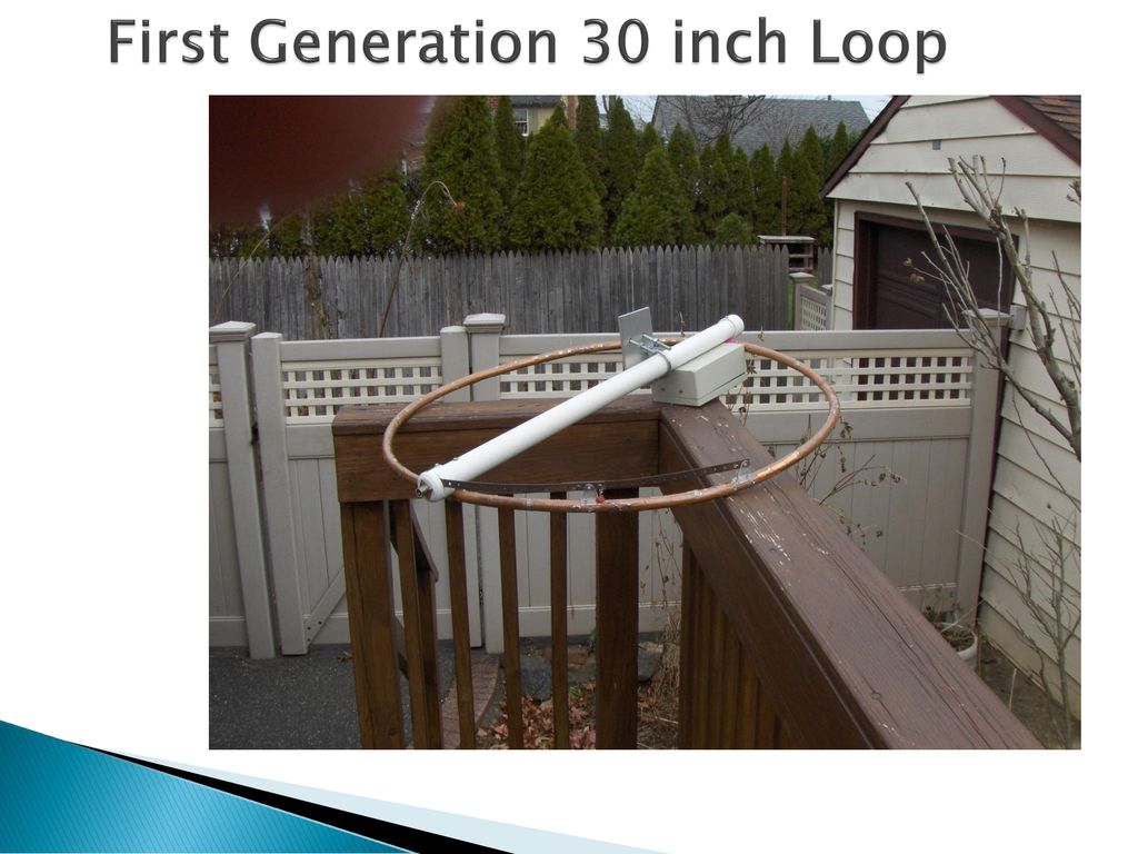 Small Magnetic Loop Antenna Design - ppt download