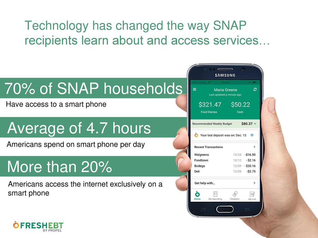 SC SNAP-ED - Fresh EBT Pilot Overview - ppt download