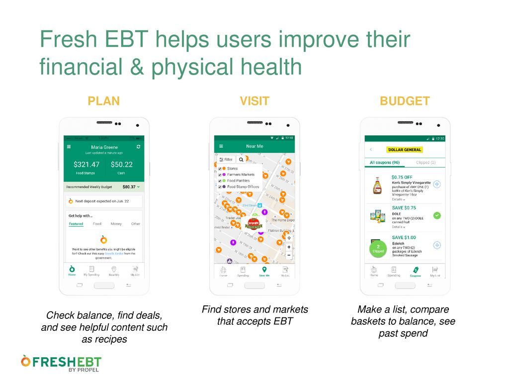 Fresh EBT Helps Users Improve Their Financial Physical Health