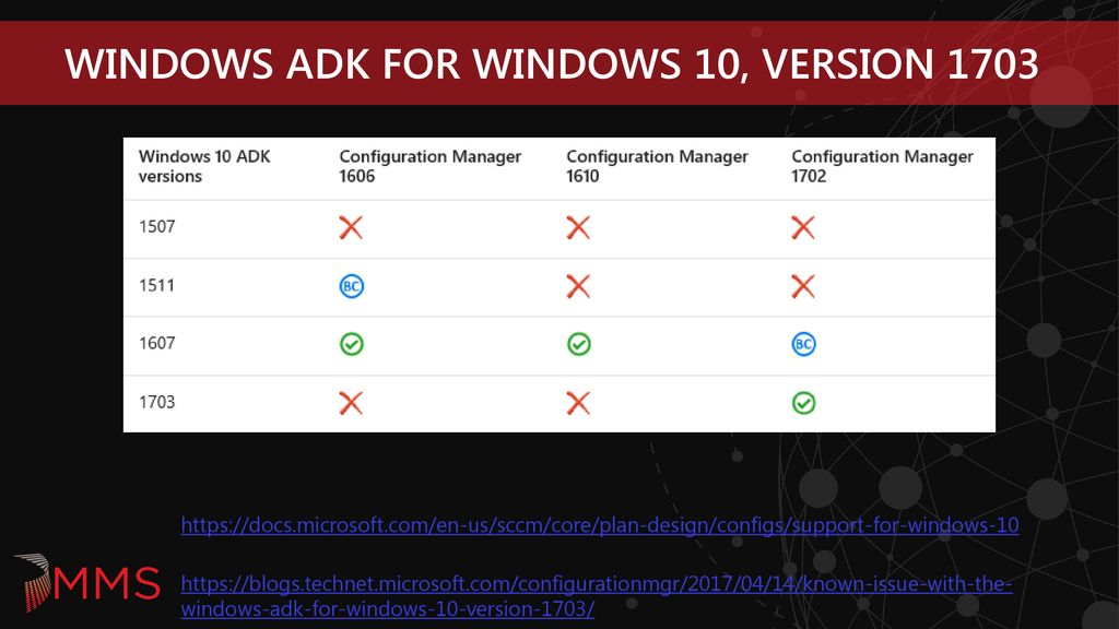 Managing Windows 10 with Configuration Manager - ppt download