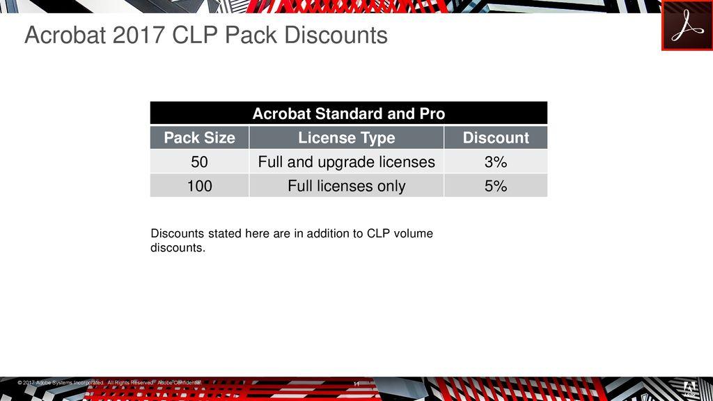 Adobe Acrobat 2017 (Perpetual Release) - ppt download