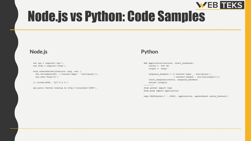 Introduction to Python and Comparison with NodeJS - ppt download