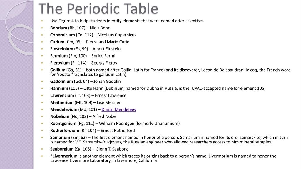 The Periodic Table Use Figure 4 To Help Students Identify Elements That Were Named After Scientists