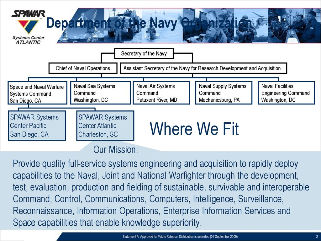 Excellent Space And Naval Warfare Systems Center Atlantic Command Home Interior And Landscaping Mentranervesignezvosmurscom