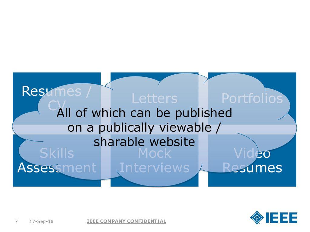 Career Resources Update Ppt Download