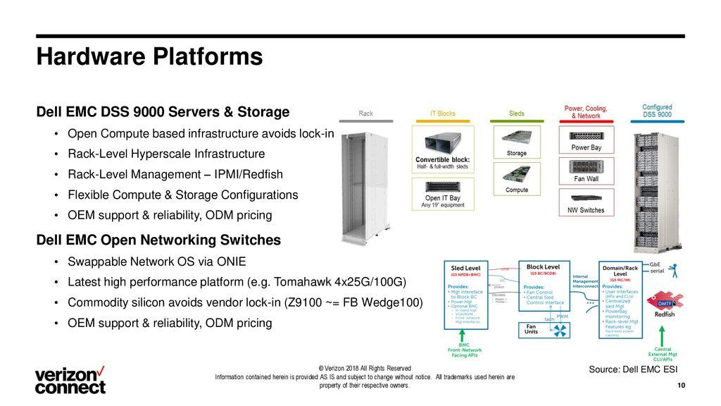 Telematics Container Cloud Platform - ppt download