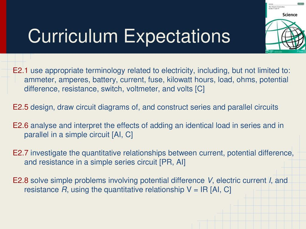 Series Vs Parallel Circuits Ppt Download Circuit Diagram 3 Curriculum Expectations