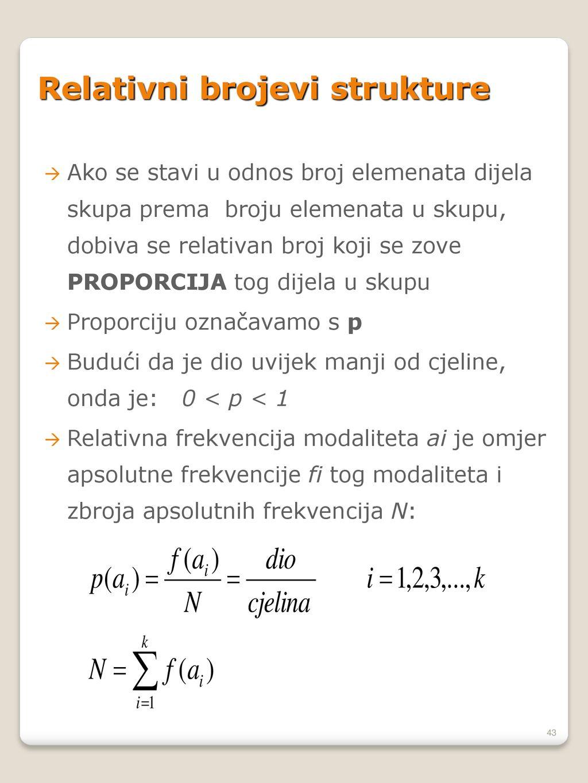 jednadžba apsolutne starosti datiranje nakon operacije mršavljenja