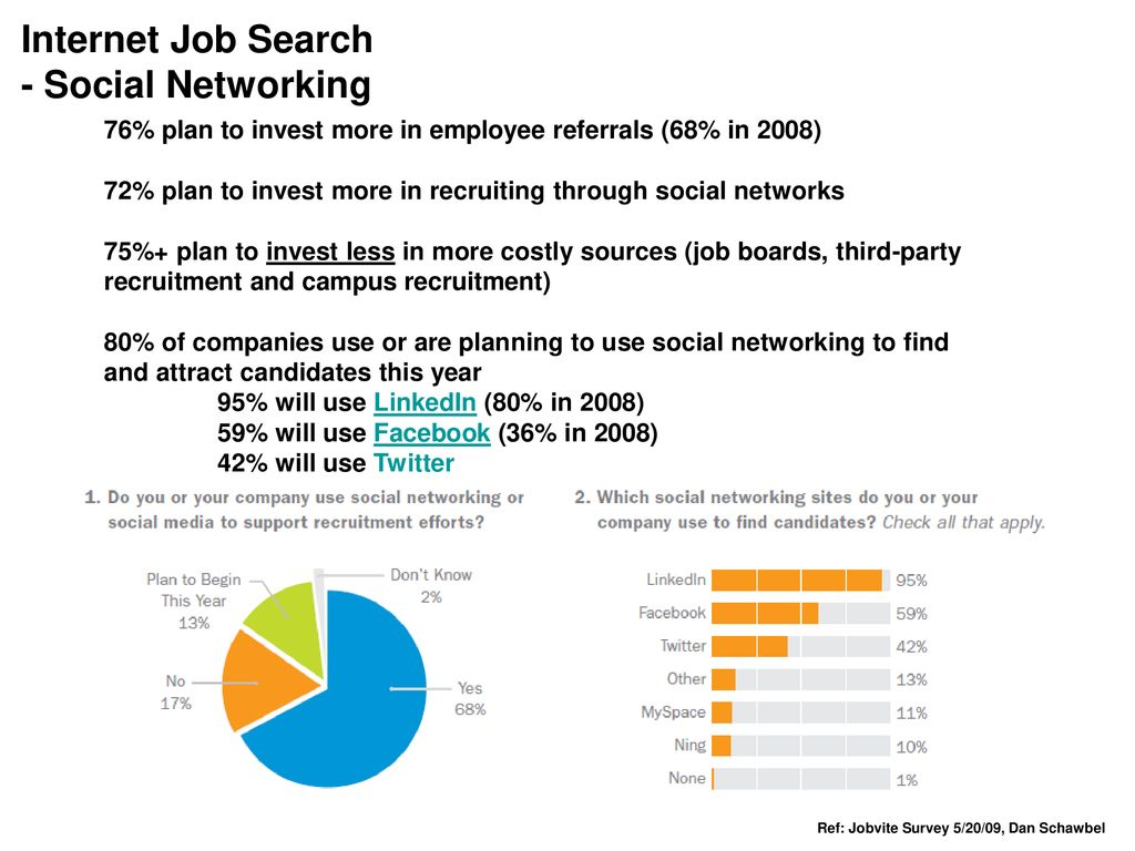 Lessons Of A Job Seeker Ppt Download